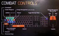 Dreadnought-combat-controls