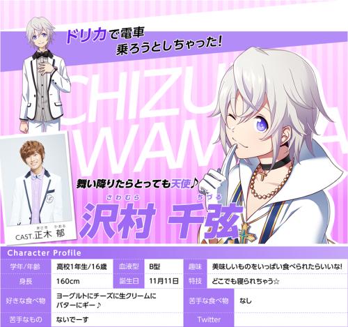 File:Chizuru Character Profile.png