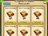Prophet's table