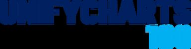Unifycharts 2018
