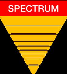 Spectrum 1976
