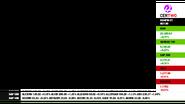 CER Two new stock instaticker (October 2017)