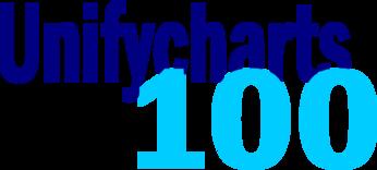 U1002