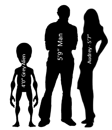 File:Audrey-grey-and-man-size-comparison.png