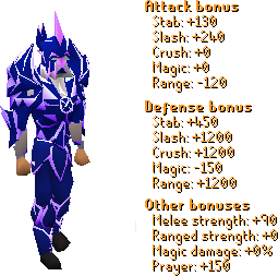 Blue Torva Set Stats