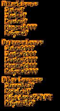 Ancient Wyvern Shield Stats