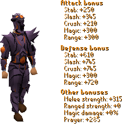 Dream Armor Stats