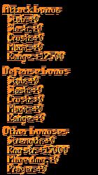 Descimator9000 Stats