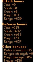 Flame Pernix Set Stats