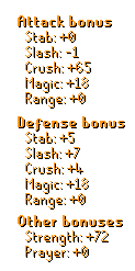 Chaotic Staff Stats