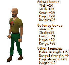 Amulet of Fury (or) Stats