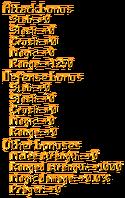 UMP (Silenced) Stats