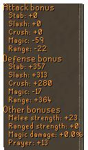 Elite Torva Set Stats