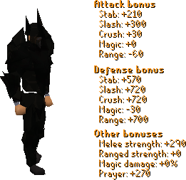 Shadow Torva Set Stats