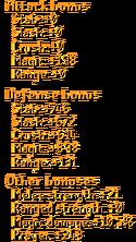 Oblivion Set Stats