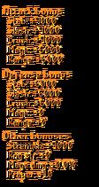 Inquisitor Set Stats