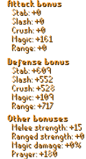 Elite Virtus Set Stats