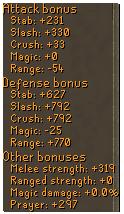 Chaos Set Stats