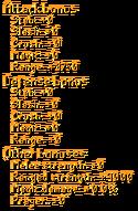 Ak-47 Asiimov Stats
