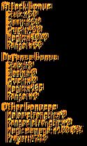 Khione`s Staff Stats