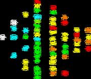 Forschungsbaum