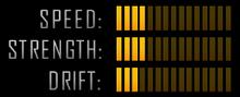 Dodge Neon Stats