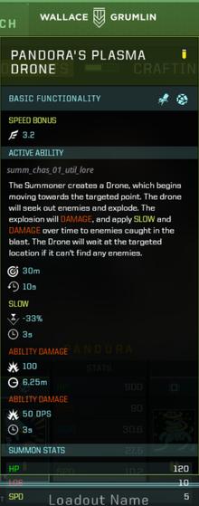 Pandora Utility Slot Gearbox