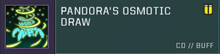 Pandora Class Slot