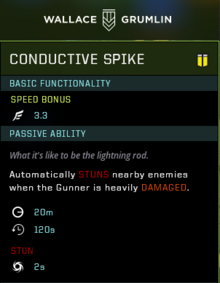 Conductive spike gear