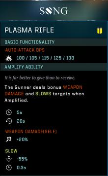 Plasma rifle gear