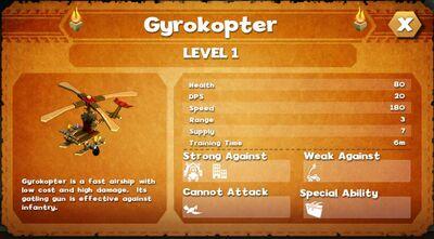 Gyrokopter