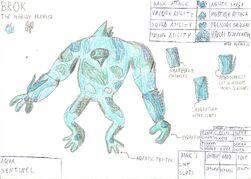 Brok Sketch
