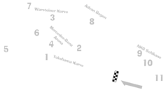 Nurburgring Short Layout