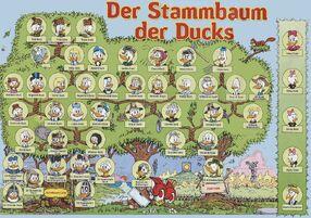 Der Stammbaum der Ducks nach Don Rosa