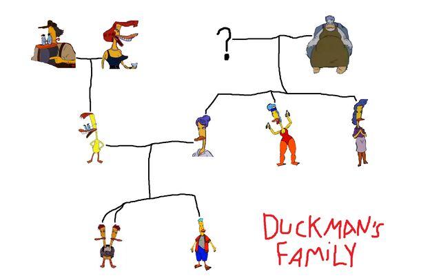 File:Duckmans family.jpg