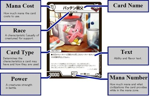 How to Card Frame