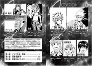 DM-Houden Gachi!! Volume 2 pg2 and 3