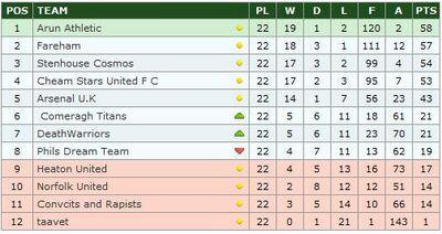 League1Hseason5