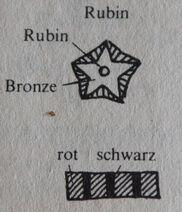 Orden von Corrin Rubin