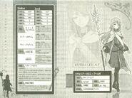 Sword Oratoria Volume 6 417