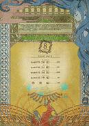 Sword Oratoria Manga Volume 8 Contents