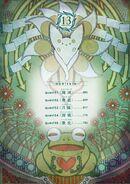 Sword Oratoria Manga Volume 13 Contents