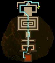 Secret4 Route