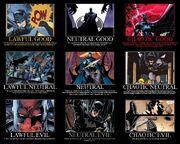 Batman-alignment-chart