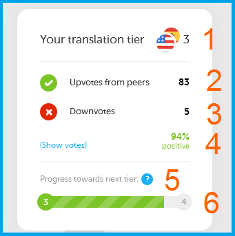 DL Immersion Translator Tiers sections numbered