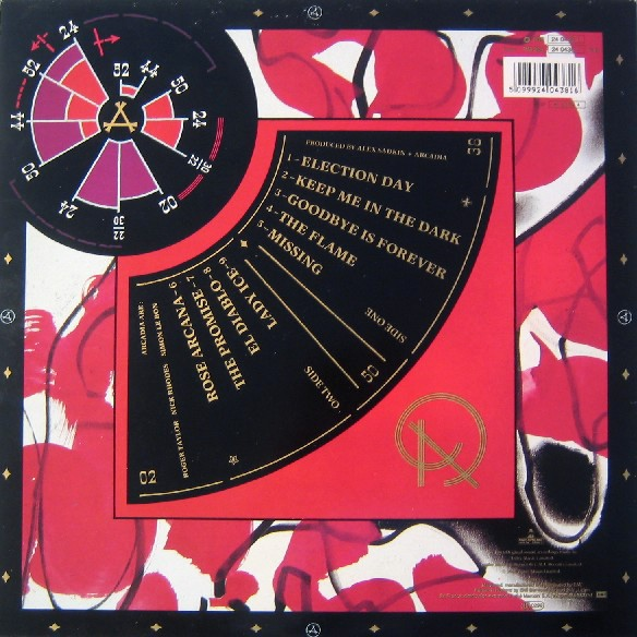 17 so red the rose album wikipedia duran duran arcadia parlophone 24 0438 1 germany discography discogs lyric wiki 1 jpeg