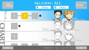 Relay Mikado relation chart