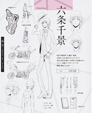 File:Chikage Character Page.jpg