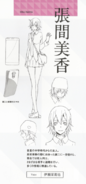 Mika character sheet