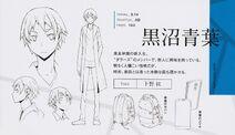 Aoba character sheet2
